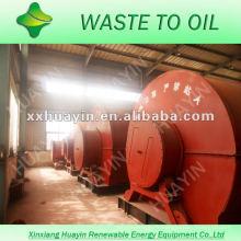 L'huile concurrentielle de prix de pyrolyse affinent la machine avec le CE et l'OIN