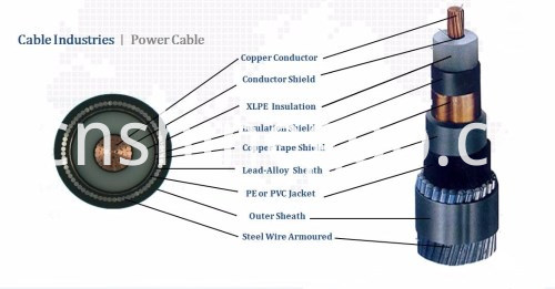26/35kV XLPE Power Cable