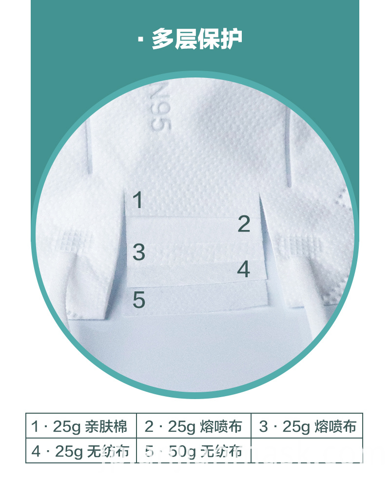Disposable Face Mask Protective