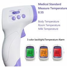 Насколько точен инфракрасный термометр