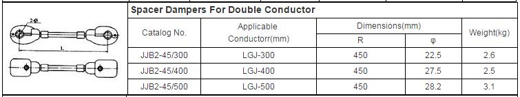 Spacer Damper for Double Conductor 2
