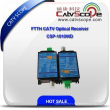 Сети ftth catv Оптический приемник ЦСП-1010wd