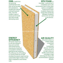 Hight Insulation Sandwish Panels