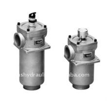 RF-hydraulische Rücklauf-filter