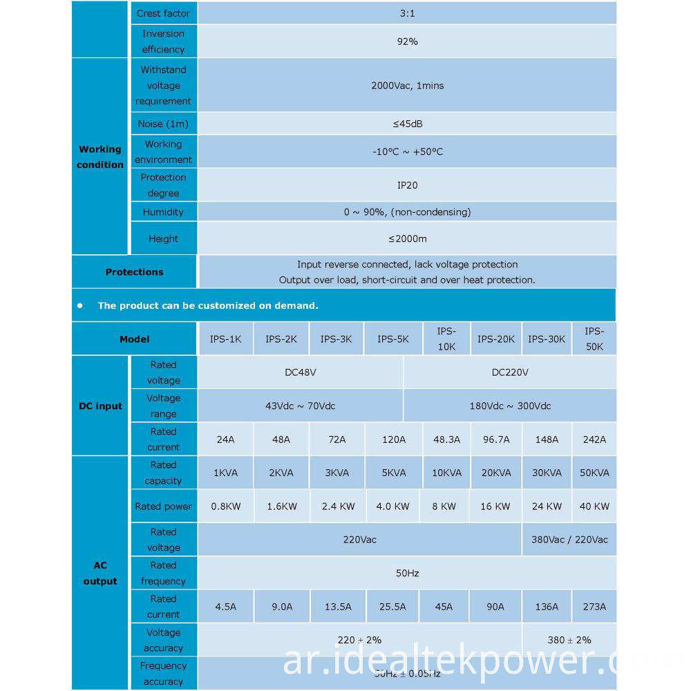 Ips Inversion Ac Power Supply Specification 2
