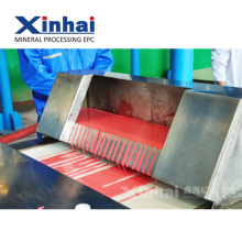 Hot selling! Natural Latex Rubber Sheet Group Introduction