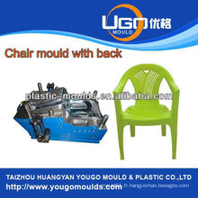 Chine fabricant de moules en plastique pour usine de moules en plastique de haute qualité