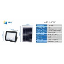 panneau solaire pour projecteur