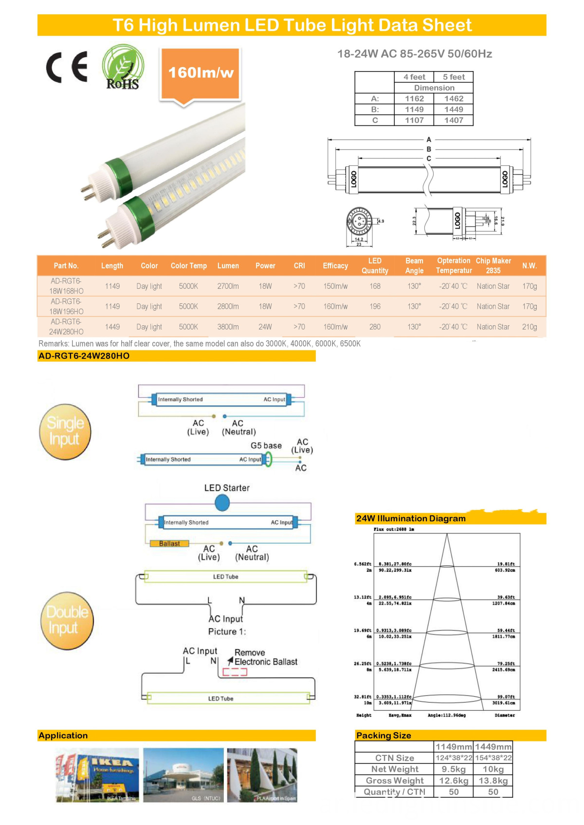 t6 LED TUBE LIGHT