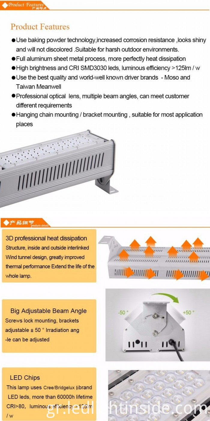 150W Linear LED Bay Light