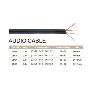 High Quality Reasonable Price Speaker Cord
