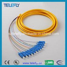 Sc 12 двухжильный волоконно-оптический соединитель, соединительный кабель