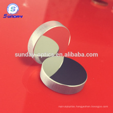 Optical Convex and Concave Mirrors