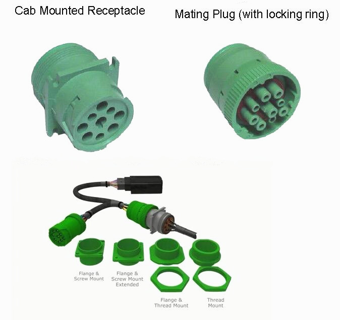 Cap mounted receptacle