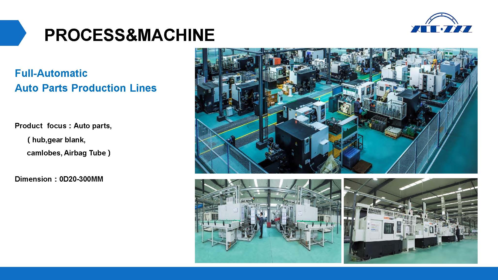 Full-Automatic Grinding production Line