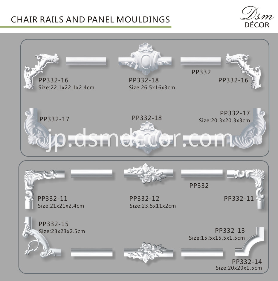 Panel Moulding Corners