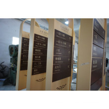 Road Stainless Steel Directory Signs