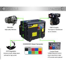 Groupe électrogène silencieux de moteur diesel de 5kVA (5kVA)