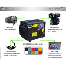 Jogo de gerador silencioso do motor 5kVA diesel (DG6500SE)