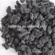 1% V.M calcined anthracite