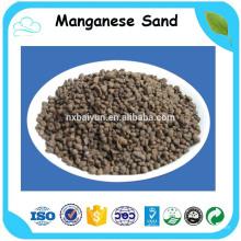 Alto contenido de MnO2 Filtro de agua Medios Manganeso Arena