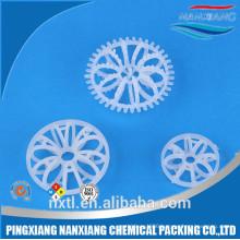 plastic teller rosette ring Tellerette 2K 73mm verantis tellerettes packing can be used with verantis wet and dry scrubbing sys