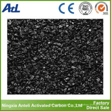 Промышленные адсорбенты активированный уголь для очистки воды