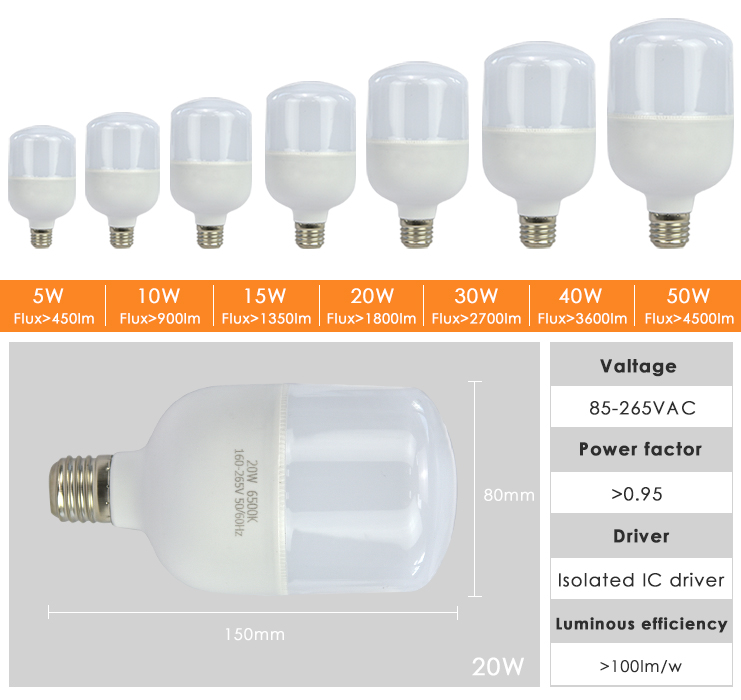 Anern Factory wholesale 5w 12v E27 SMD 2835 led bulb light lamp