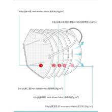 95% de filtração em tecido não tecido máscaras Kn95