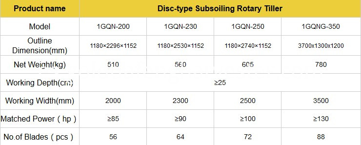 disc type subsoiling rotary tiller parameters