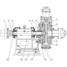 ZJ series slurry pump For mining metallurgical