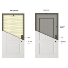 Paneles de puerta de panal de aluminio de la serie 3003