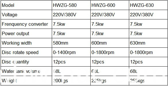 floor polishing machine specification