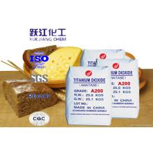 E171 Standard Food Grade TiO2