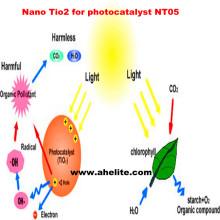 Nanopartículas de nanopartículas de óxido de dióxido de titanio nano