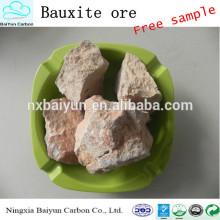 85-90% High grade calcined bauxite price