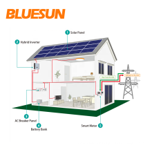 Bluesun hot sale hybrid solar power system 30kw commercial industrial solar diesel generator hybrid system 30kw 50kw