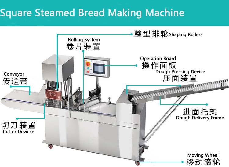 square bun maker machine