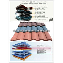 Stone chip coated steel/metal roof tiles with colourful,cheaper price