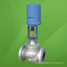 Vanne de régulation de pression à commande électrique (ZDLP)