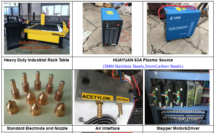 Plasma Cutting Machine With High Power