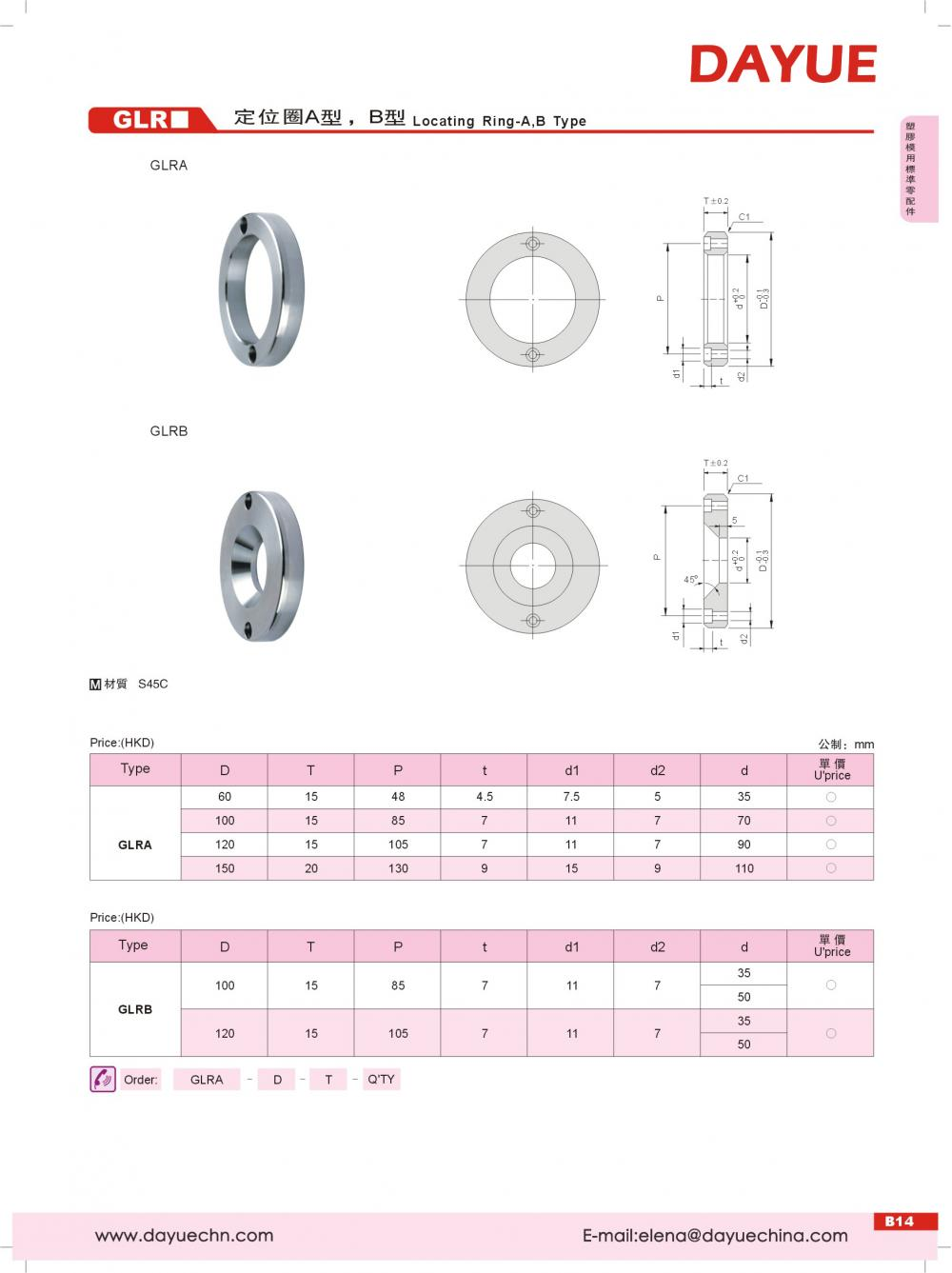 Positioning Ring For Plastic Mold