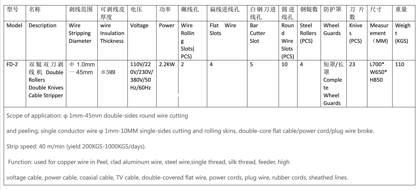 wire stripper cutter