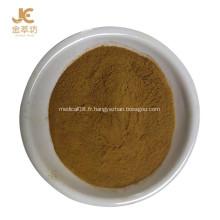 Extrait naturel de menthe poivrée d'additifs alimentaires végétaux