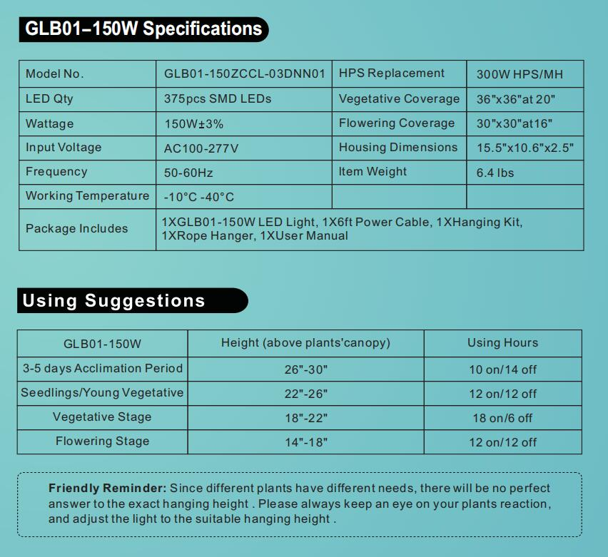 150W G3 Regular LED Grow Light Specification