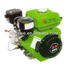 small New Diesel Engine RZ170FA/FAE