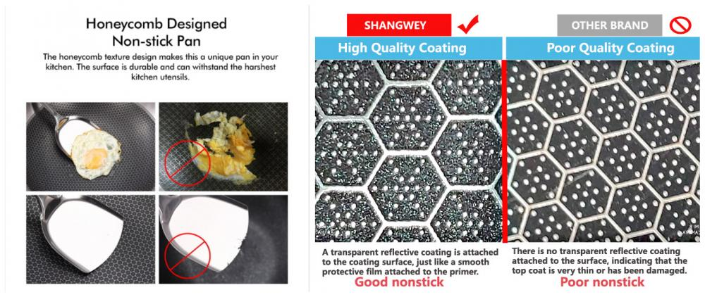 food grade honeycomb coating