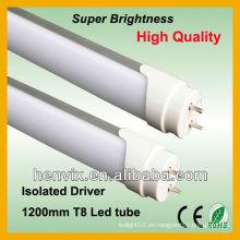 Shenzhen escuela tubo luz mayorista