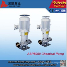 API Vertical Inline Chemical Pump