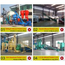 Línea de máquina de pellets de biomasa de ahorro de energía / línea de pelletización de madera